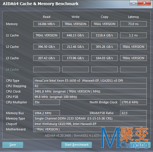 AIDA64软件信息及测试成绩