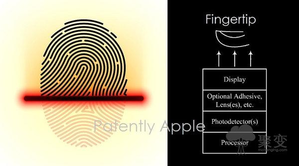 无刘海iPhone要来了!苹果新专利曝光:正在研发研发屏下Face ID和Touch ID